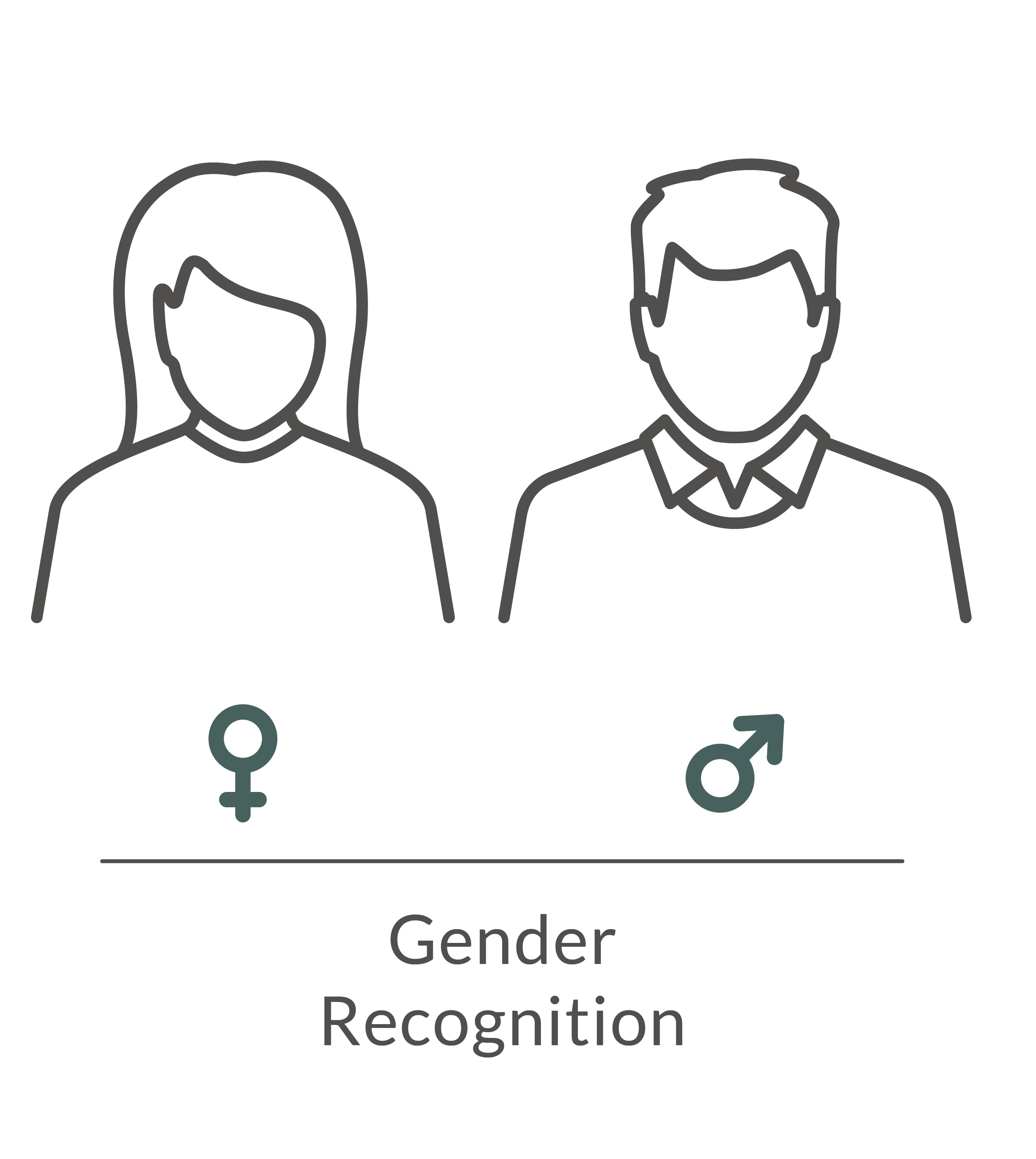 gender recognition