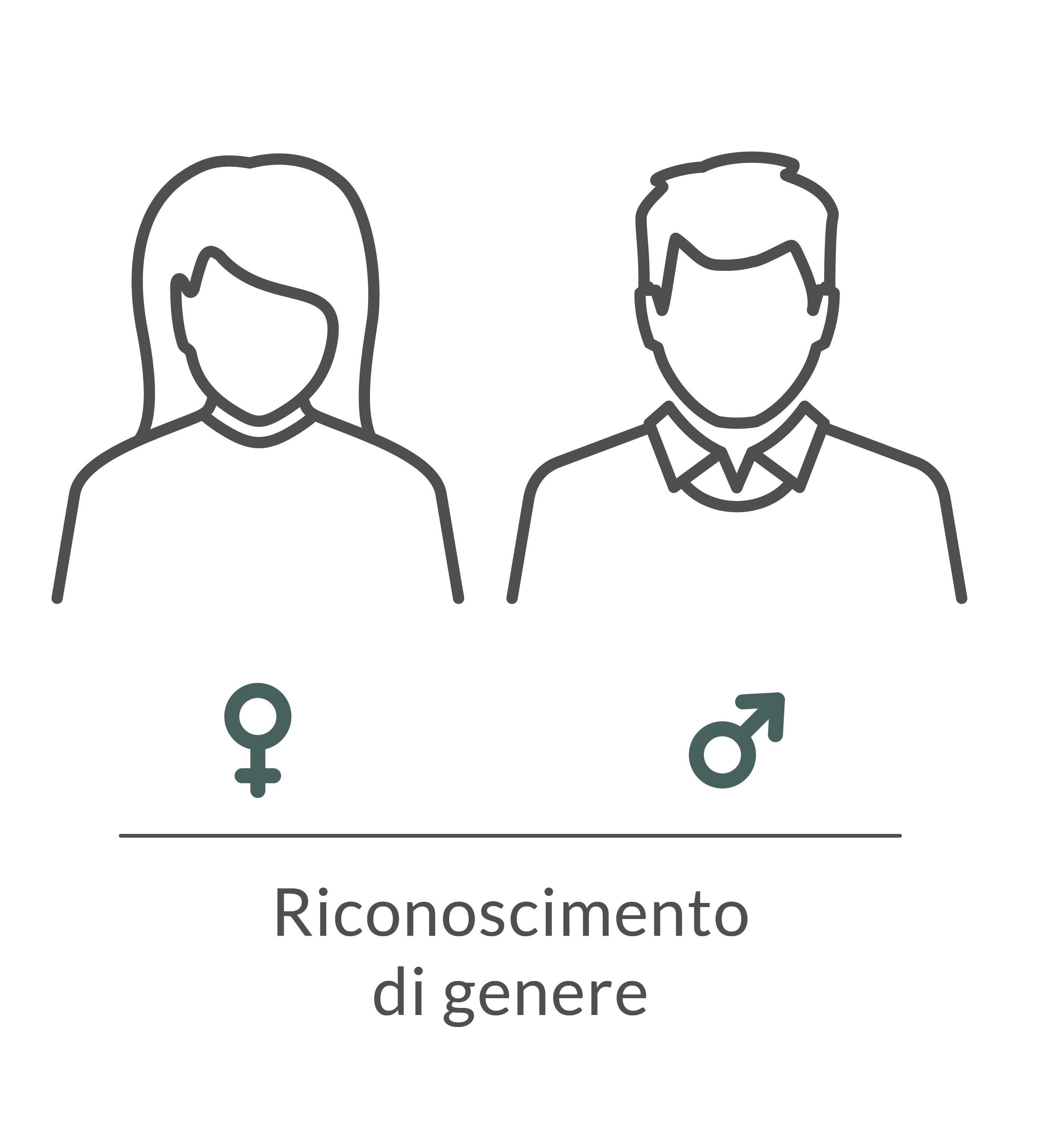 riconoscimento gender (maschio/femmina)