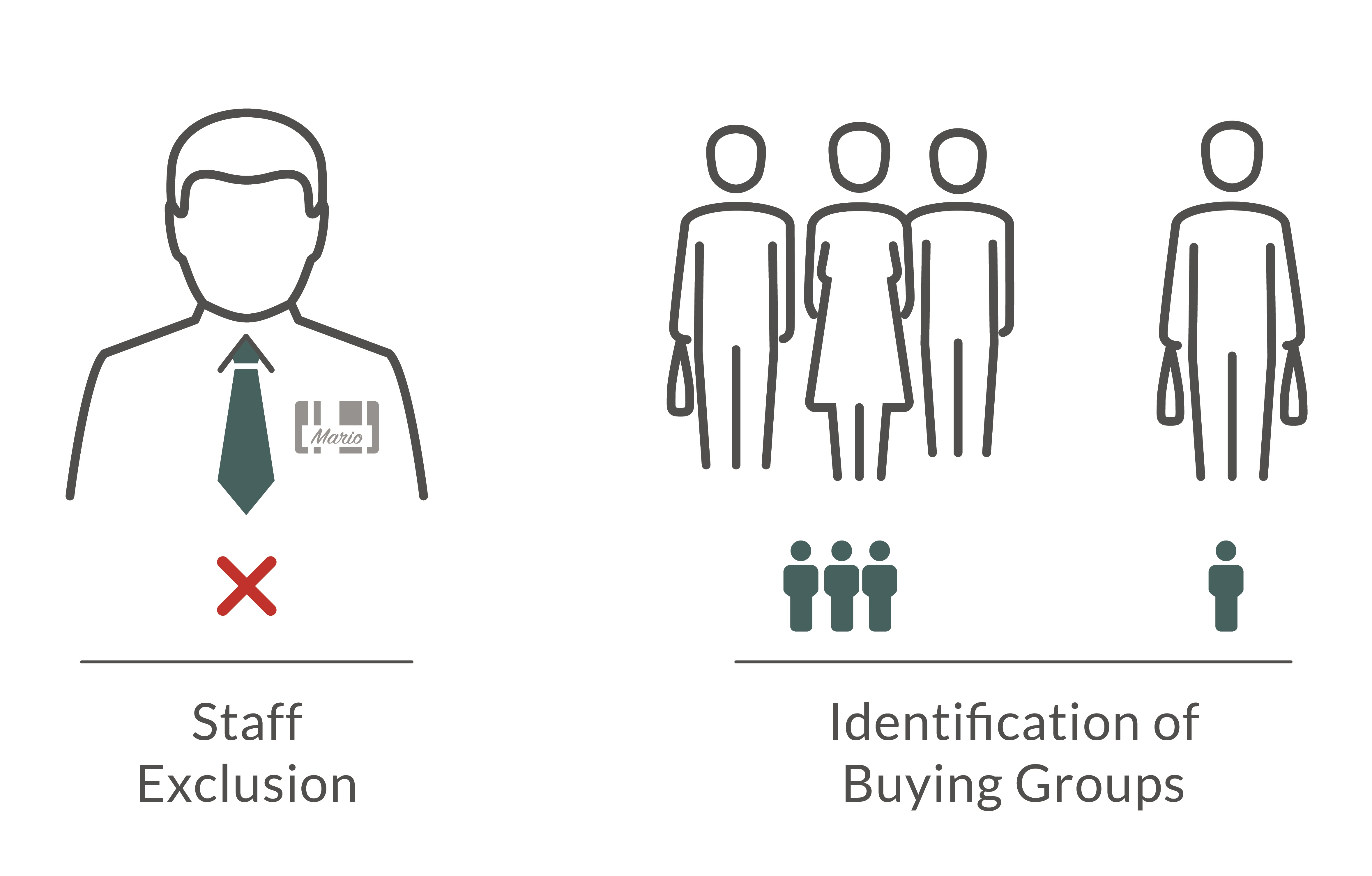 staff exclusion and recognition of buying groups