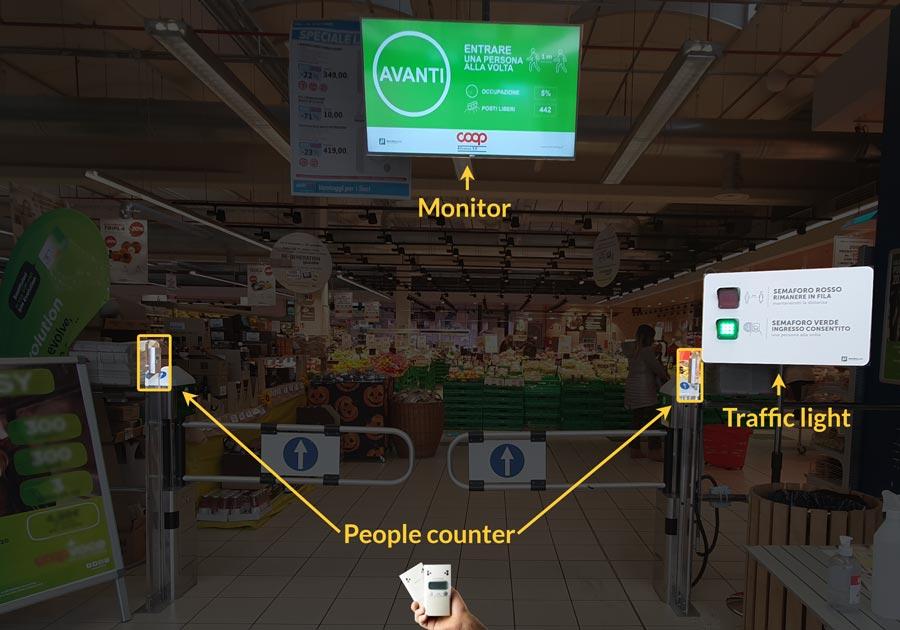 supermarket-entrance-management-scheme